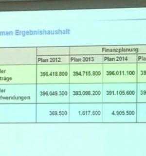 Bürgermeisterdienstversammlung des Landkreises Emsland