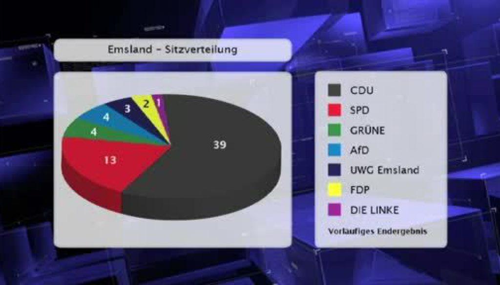 1news - Wahl-Spezial zur Kommunalwahl